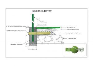 halı saha-altyapı